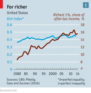 رصد بین الملل اکونومیست اقتصاد مقاومتی