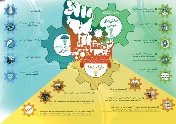 چالش ها - اینفوگرافی: ظرفیت ها، چالش ها و ضرورت های اقتصاد مقاومتی