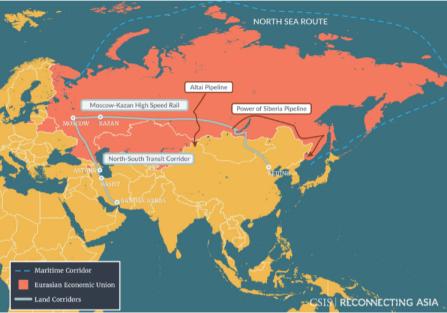 Capture 6 - رقابت کشورهای جهان برای کسب جایگاه بالاتر در ترانزیت قاره آسیا