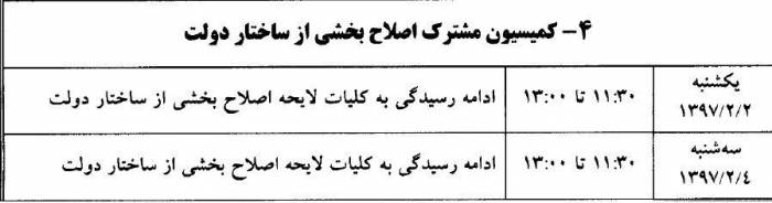 photo 2018 04 21 10 07 17 - حرکت چراغ خاموش مجلس برای تفکیک وزارتخانه ها با تحریک دولت