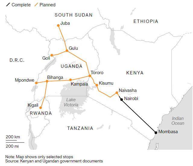 خط آهن مومباسا - نایروبی