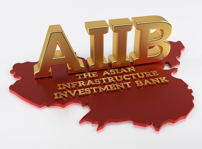 بانک سرمایهگذاری زیرساخت آسیا و جاده ابریشم